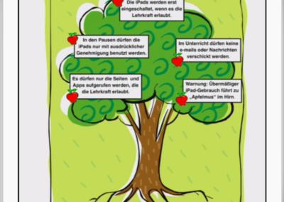 Regelbaum