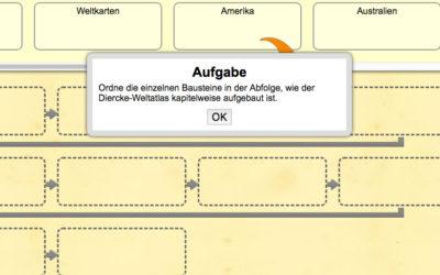 Aufbau des Atlas