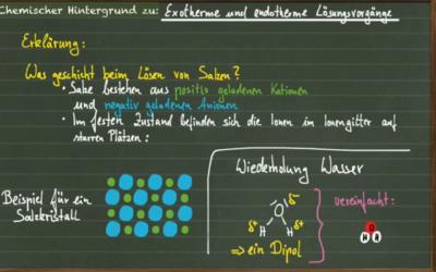 Exotherme und endotherme Lösungsvorgänge