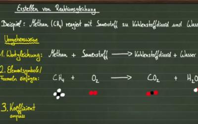Video – Aufstellen von Reaktionsgleichungen II
